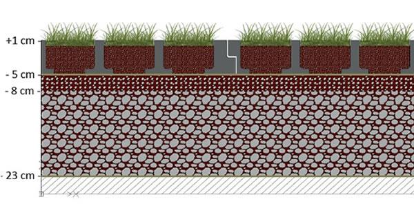 Conseil pour parking végétalisé et fondations fertiles