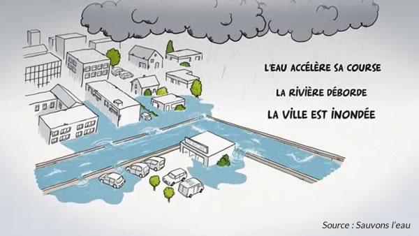 GEMAPI et réglementation pour la gestion des eaux pluviales