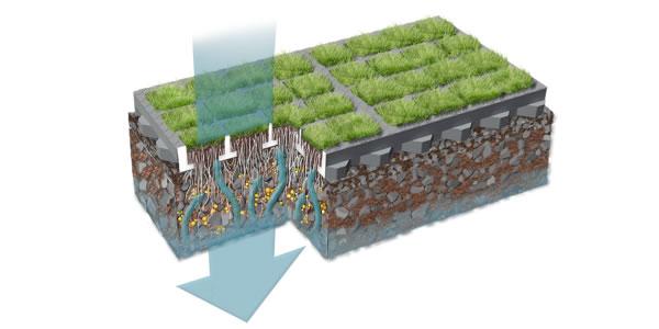Dalle TTE un éco-matériau pour l'infiltration des eaux pluviales