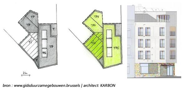 biotoop-oppervlakte-ecologische-bouwen