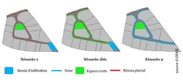graie-ouvrages-gestion-durable-eaux-pluviales